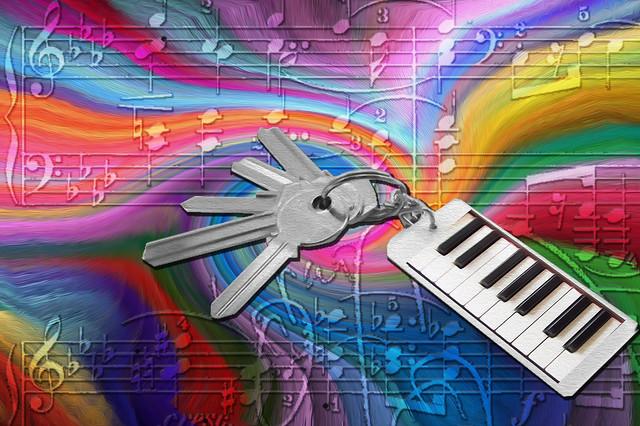 Piano Mantras - 1