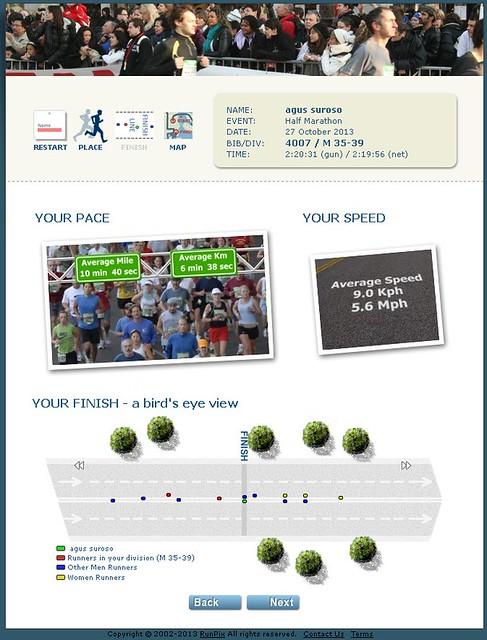 RunPix- Mandiri Jakarta Marathon 2013 - Speed 2013-10-29 11-59-54
