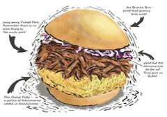 Pulled pork & deep fried mac cheese burger