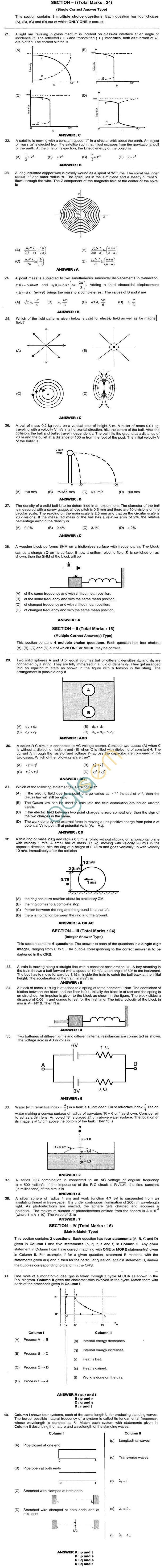 JEE Advanced 2017 Physics Practice Papers