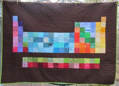 Periodic table quilt finished hip to be a square quilting podcast periodic table quilt urtaz Gallery