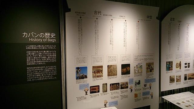 世界のカバン博物館