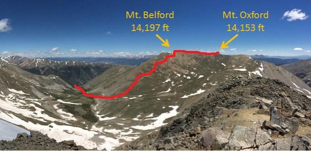 Mt Belford Route