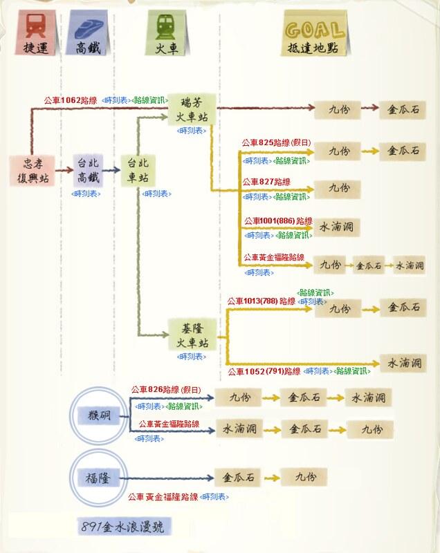 2014 台湾:金瓜石、九份 (3/6)