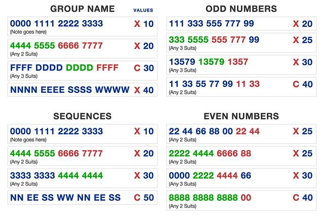 Mahjong Card Template HTMLweb Version Flickr Photo Sharing