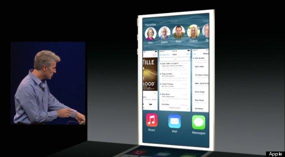 iOS 8 MULTITASKING CONTACT