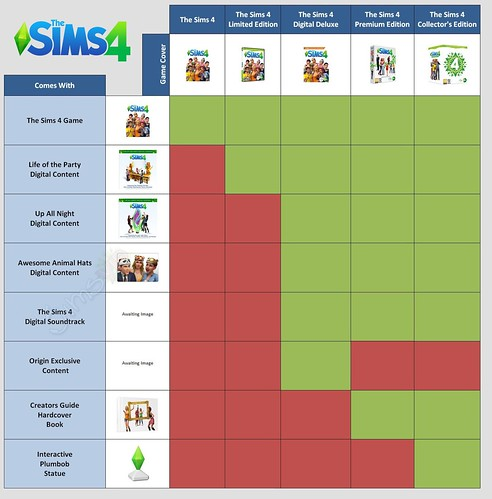 The Sims 4 Fact Sheet & Official Screens (6/6)