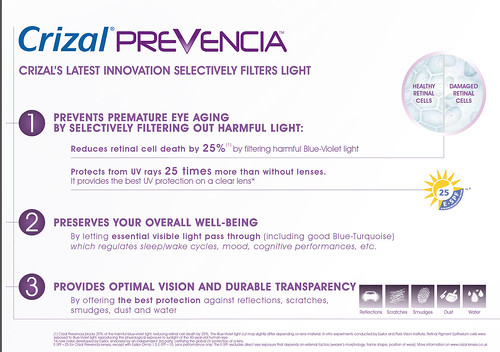 ee6f620cfab ... harmful Blue-Violet Light. Crizal-Prevencia
