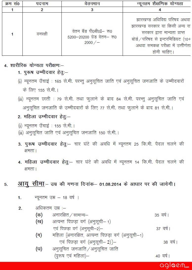 JSSC Recruitment 2014