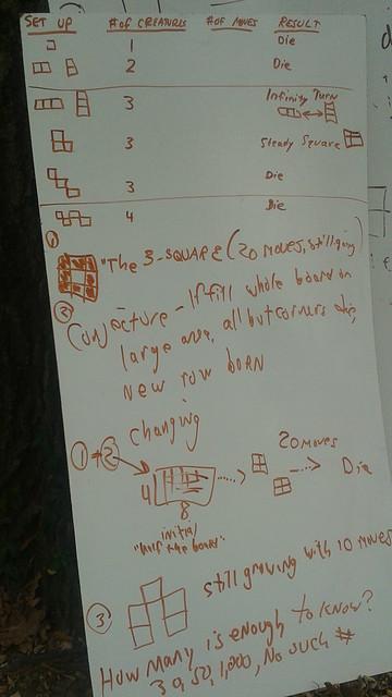 Math Circle 10.28.2014
