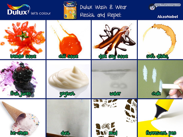 Dulux Wash and Wear List