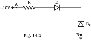 Semiconductor Electronics: Materials, Devices and Simple Circuits