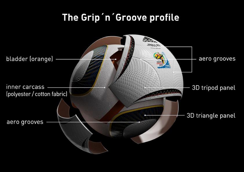 Estructura del balón Adidas Jabulani