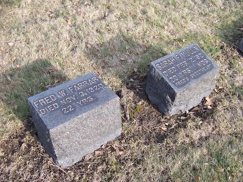 Fred W. Farrar and Sarah F. Mullin