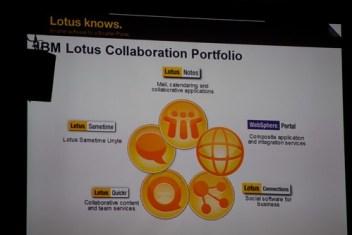 Lotus Collaboration Portfolio