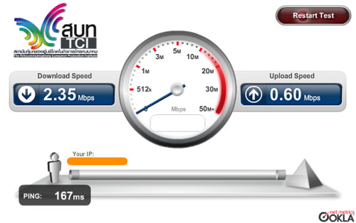 Bandwidth Speed Test with TOT Mobile