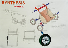 Design Assignments 2010 Higher Grade Product D...