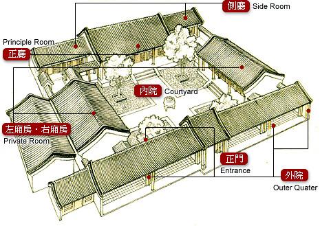 Nilai Memorial Park - Quadrangle Court