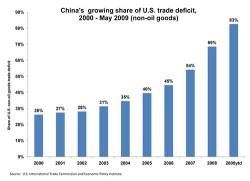 20090723_intl_pict_china_trade