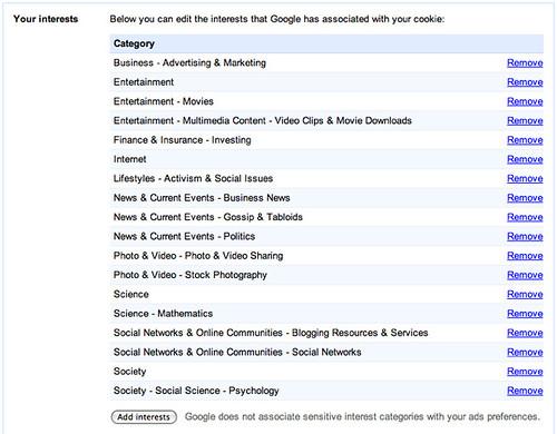 Jag enligt Google (Ads Preferences)
