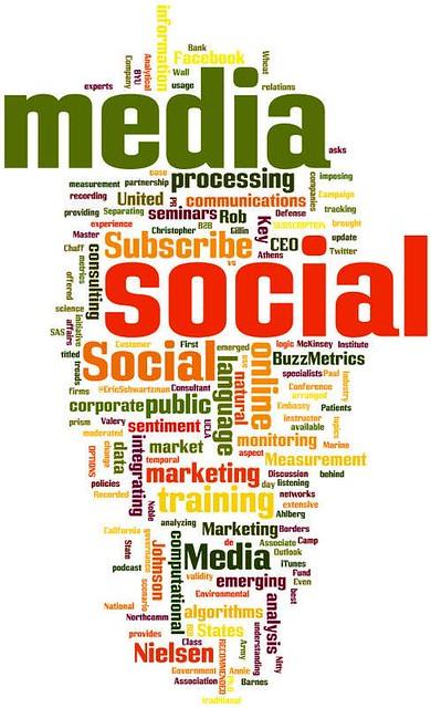 Social Media Monitoring Wordle