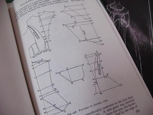 1790 jacket -pattern diagram