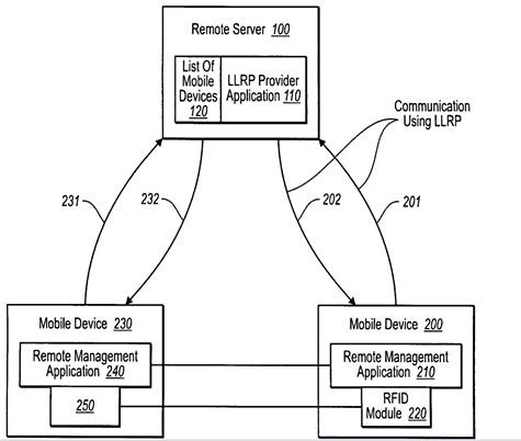 remote-mobile-patent