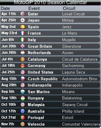 jadwal motogp 2010