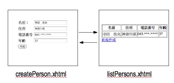 サンプルアプリケーションの完成イメージ