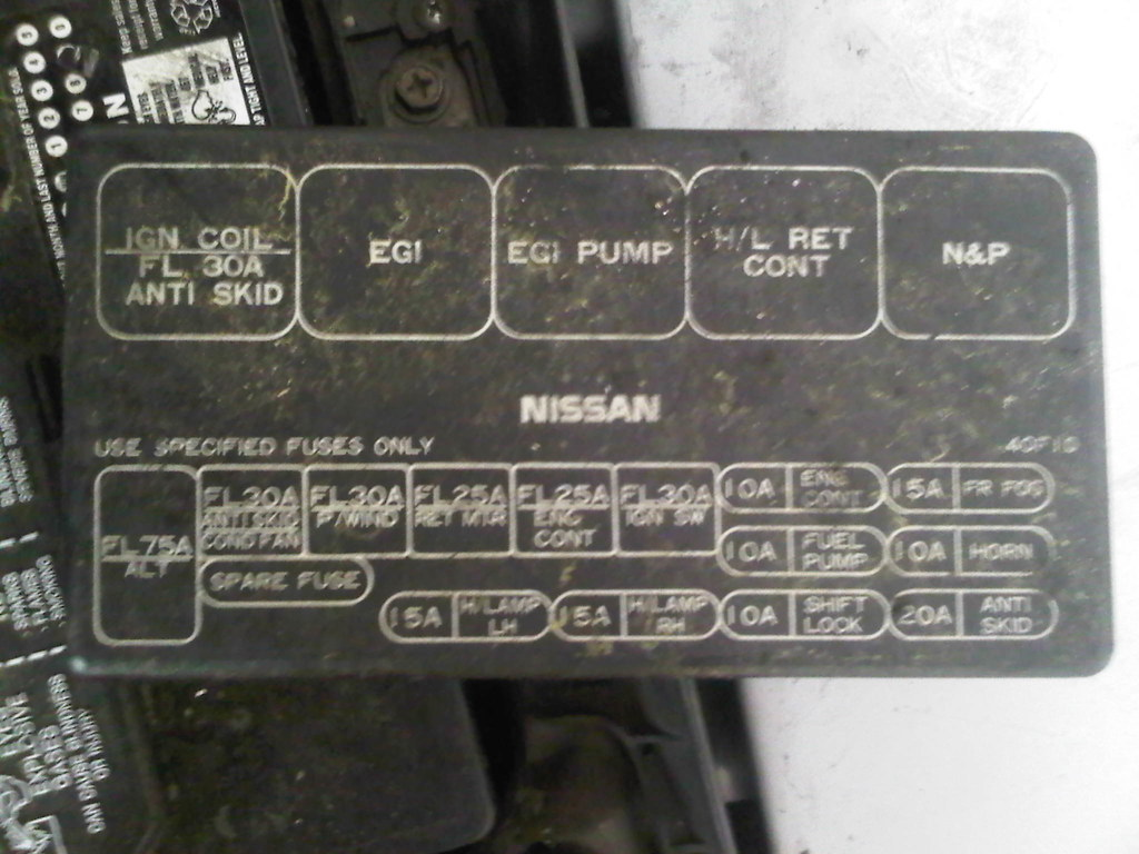 89 240sx fuse box explained wiring diagrams 00 civic fuse box 1991 nissan  240sx interior fuse