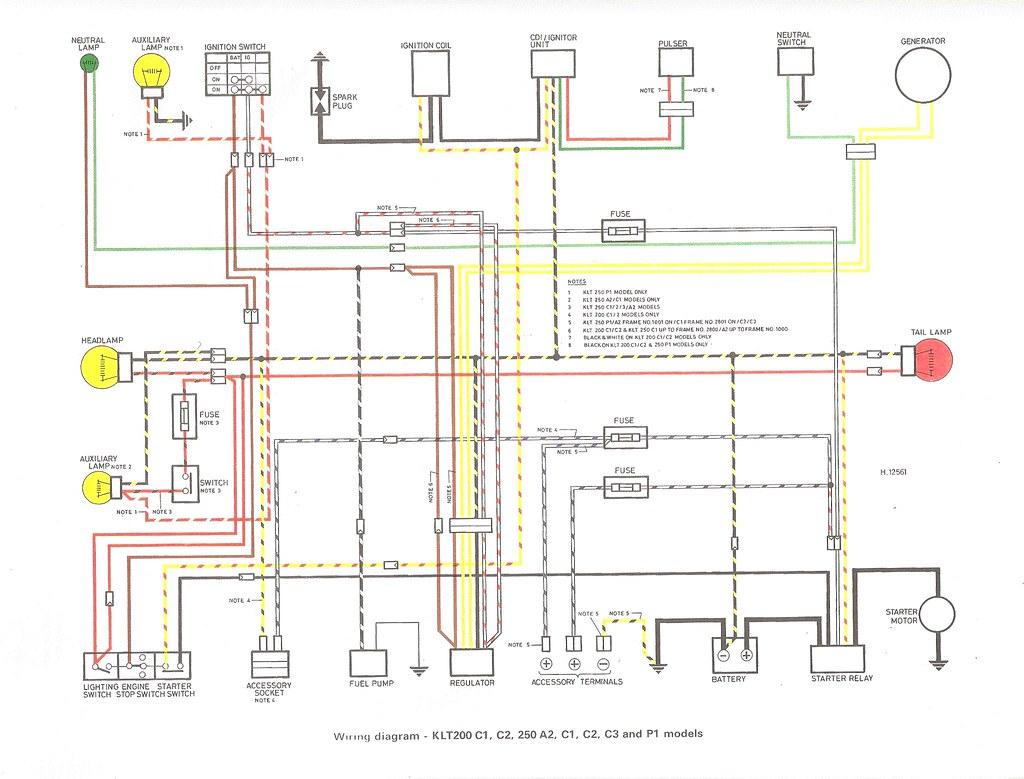 1982 Kawasaki Klt 200 Wiring Diagram 1983