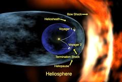 Voyager y heliosfera