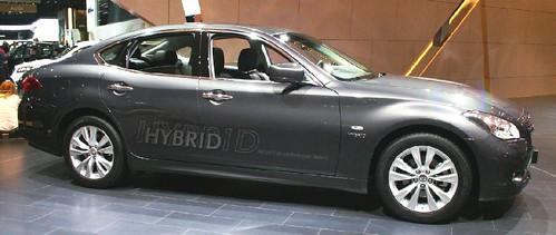 Infinity Hybrid