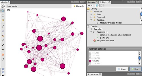 Create a workspace with just members of a given partition in gephi