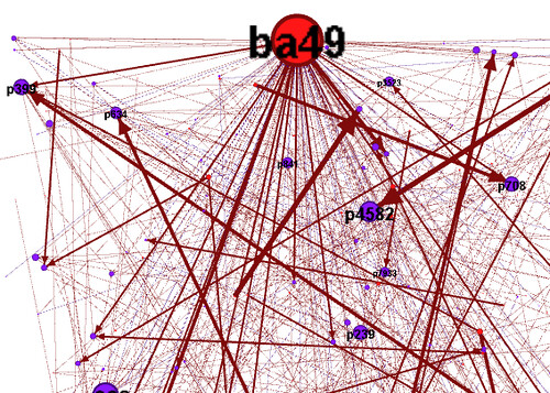 Ego depth 2 in gephi - who connects to whom