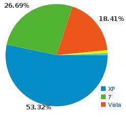 Windows version share at blog.mynetx.net