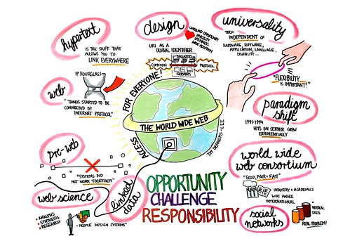 Tim Berners-Lee: The World Wide Web - Opportun...