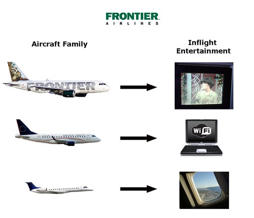 Frontier Inflight Entertainment Guide