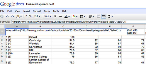 Scraping data from the Grauniad