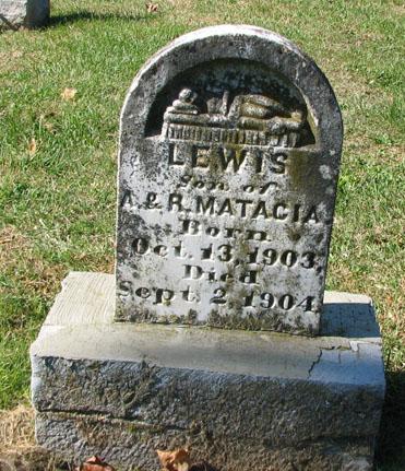 Matacia, Lewis grave