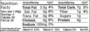Curried Potato Patties Nutrition Facts