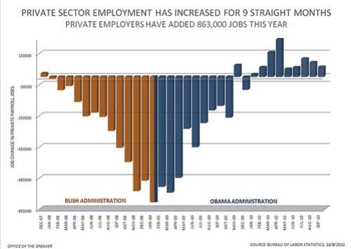 gavel_jobs_chart