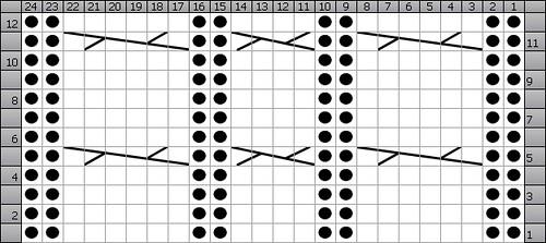 Watson cable chart