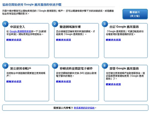 Google提供的申請流程表
