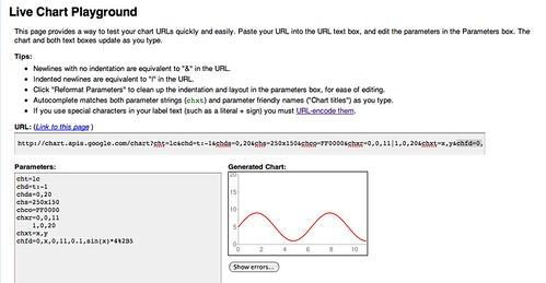 Google chart playground