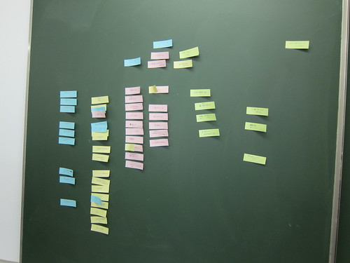 PostIt meeting