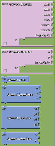 Google app inventor - canvas blocks 1