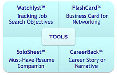 Job Search Tools