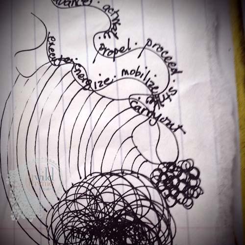 Activate - doodle 1