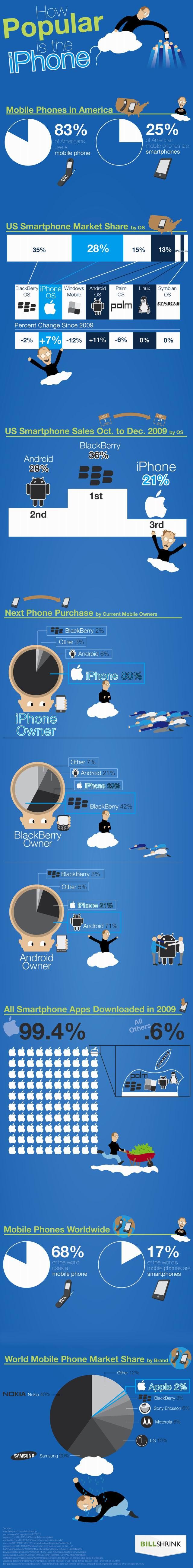 iPhone_infographic